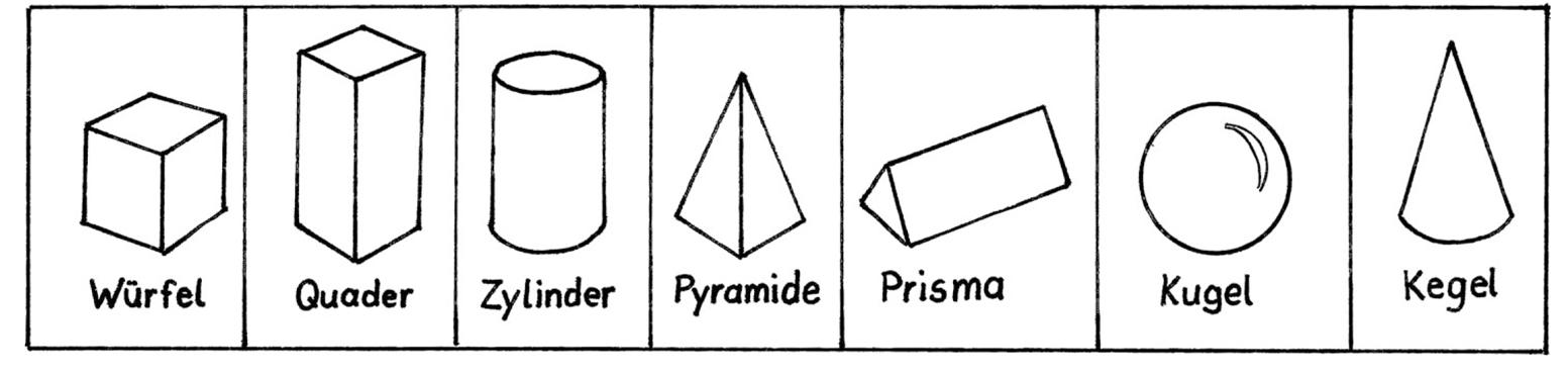 Wie Viele Kanten Hat Eine Pyramide
