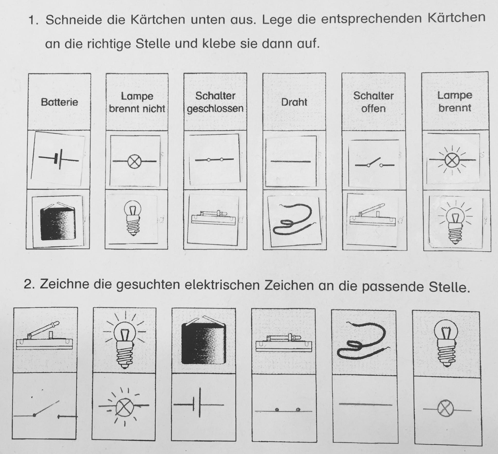 elektrische zeichen